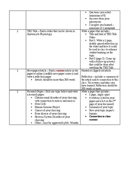 Anatomy & Physiology Menu Options (outside of school activity)