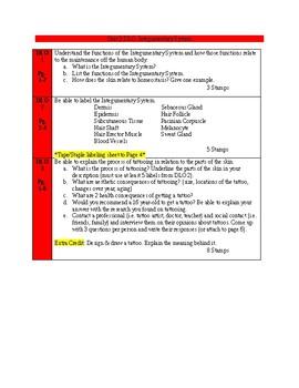 Anatomy & Physiology Unit 3 DLOs
