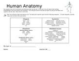 Anatomy Unit