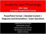 Anatomy and Physiology Full Course