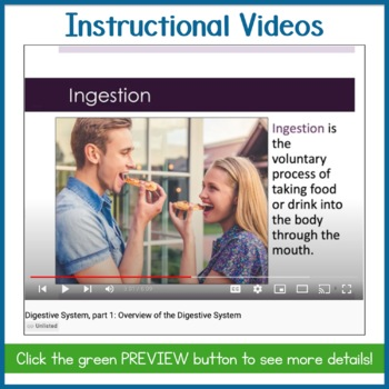 Anatomy and Physiology PowerPoint Bundle Digital Textbook by Science ...