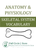 Anatomy and Physiology Skeletal System Vocabulary