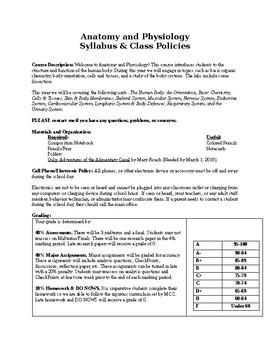 Anatomy and Physiology Syllabus