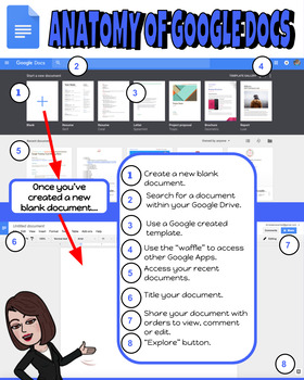 Anatomy of Google Docs