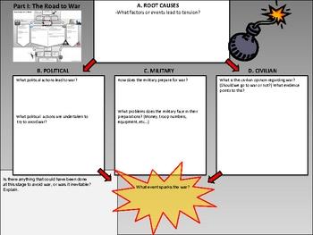 Anatomy of War Graphic Organizer Series