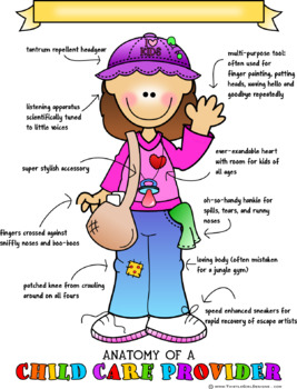 Anatomy of a Child Care Provider Print - Brunette