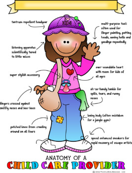 Anatomy of a Child Care Provider Print - Medium Skin