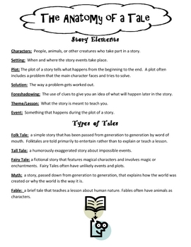 Anatomy of a Tale (Literary Elements and Types of Tales)
