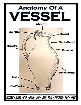 Anatomy of a Vessel