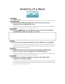 Anatomy of a Wave Worksheet M.S. -P.S.-4-1