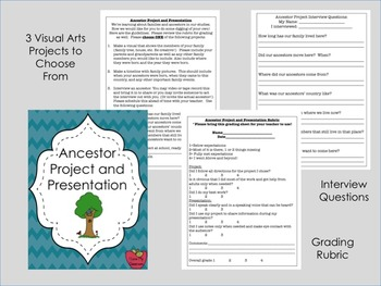 Ancestor Project, Presentation, and Grading Rubric