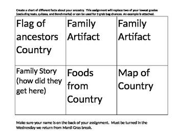 Ancestry Activity