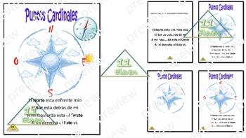 "Anchor CHart "" Puntos Cardinales"" (Spanish)"
