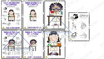 Anchor CHart (Spanish) Safety Science - Reglas de segurida