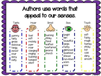 Anchor Chart- Appeal to Senses