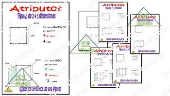 """Anchor Chart """" Atributos de figuras geometricas 2d & 3D"""" (Spanish)"""