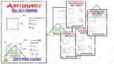 """Anchor Chart """" Atributos de figuras geometricas 2d & 3D"""" ("""