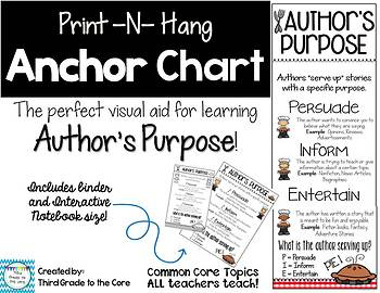 Anchor Chart - Author's Purpose