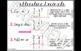 Anchor Chart Bundle #1