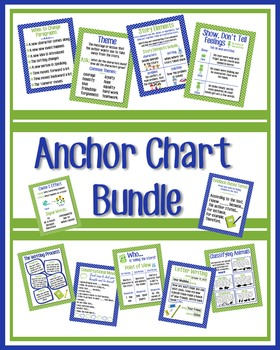 Anchor Chart Bundle, Green & Blue Polka Dots