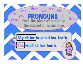 Anchor Chart Bundle: Noun, Common noun, Proper Noun, Pronoun