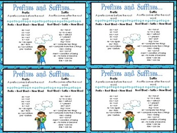 Anchor Chart Bundle Pack(Zip File) For the Classroom and Student Notebooks