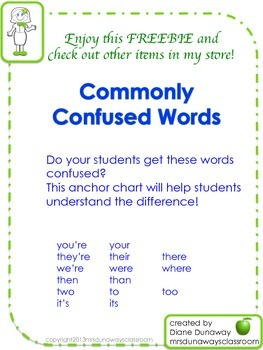 FREEBIE Anchor Chart: Commonly Confused Words by Mrs Dunaways ...