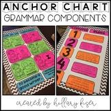 Anchor Chart Components (Grammar Bundle)