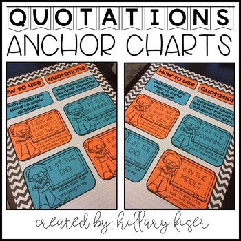 Anchor Chart Components (Grammar Bundle)