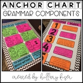 Anchor Chart Components (Grammar)