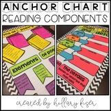 Anchor Chart Components (Complete Bundle)
