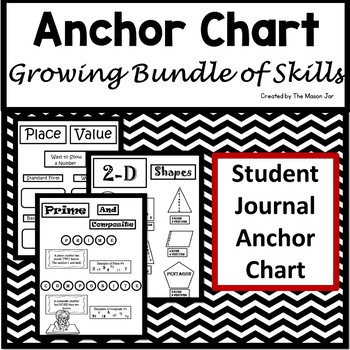 Anchor Chart Components (Growing Bundle)
