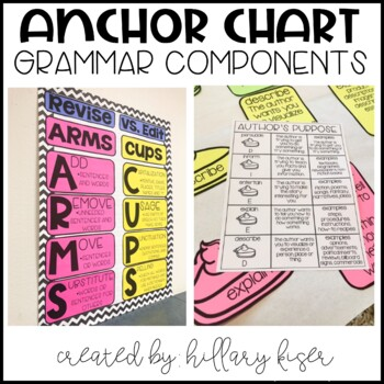 Anchor Chart Components (Reading, Writing, Grammar Bundle)