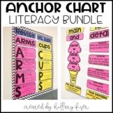 Anchor Chart Components (Reading, Writing, Grammar Bundle)