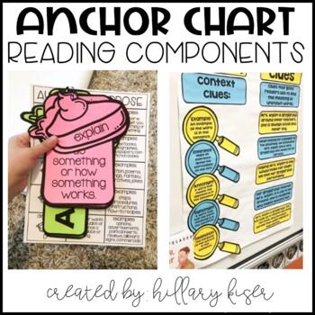 Anchor Chart Bundle