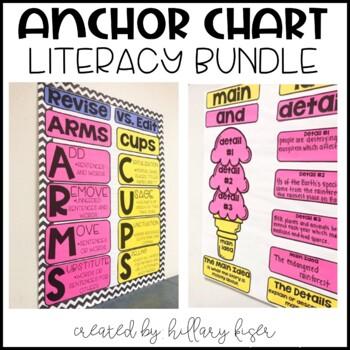 Anchor Chart Literacy Bundle