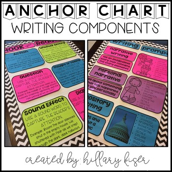 Anchor Chart Components (Writing Bundle)