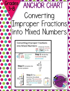 Anchor Chart - Converting Improper Fractions into Mixed Numbers