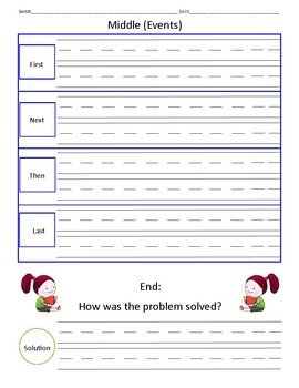 Anchor Chart - Full Size (24 x 32) and Graphic Organizer for Beg., Middle, End