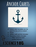 Anchor Chart Lesson Plan Template and Rubric