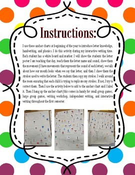 Anchor Chart Letter Ff