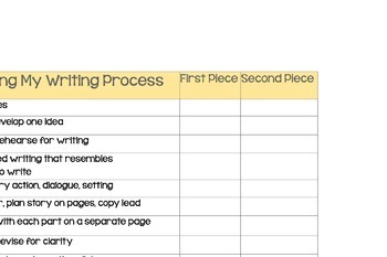 Anchor Chart-Monitoring Writing Process