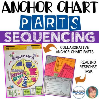 Anchor Chart Parts - Sequencing - Collaborative Anchor Poster and Reading Task