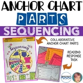 Anchor Chart Parts - Sequencing - Collaborative Anchor Pos