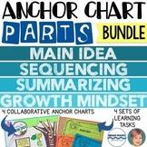 Anchor Chart Parts BUNDLE - Growth Mindset, Summarizing, S