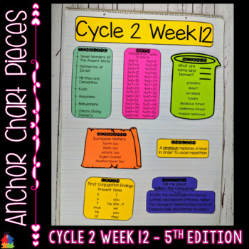 Anchor Chart Pieces for Classical Conversations [Cycle 2 Week 12 5th Ed.]