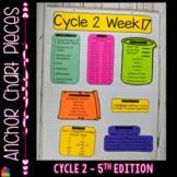 Anchor Chart Pieces for Classical Conversations BUNDLE! [C