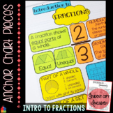 Anchor Chart Pieces for Introduction to Fractions