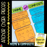 Anchor Chart Pieces for Prime and Composite