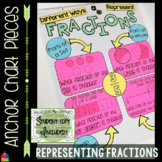 Anchor Chart Pieces for Representing Fractions
